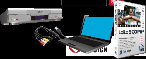 ビデオデッキとパソコンの接続画面