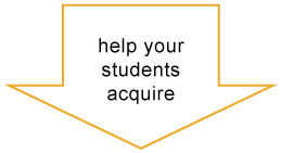 help your students acquire
